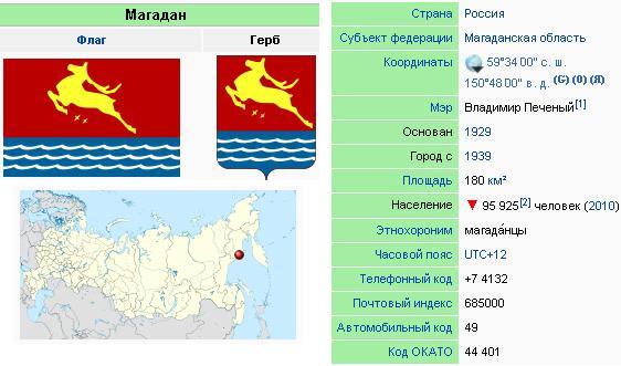 Доставка грузов Москва-Магадан