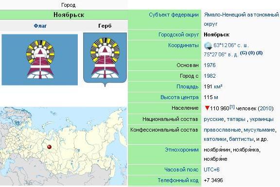 Москва ноябрьск в руб за 1кг груза в т